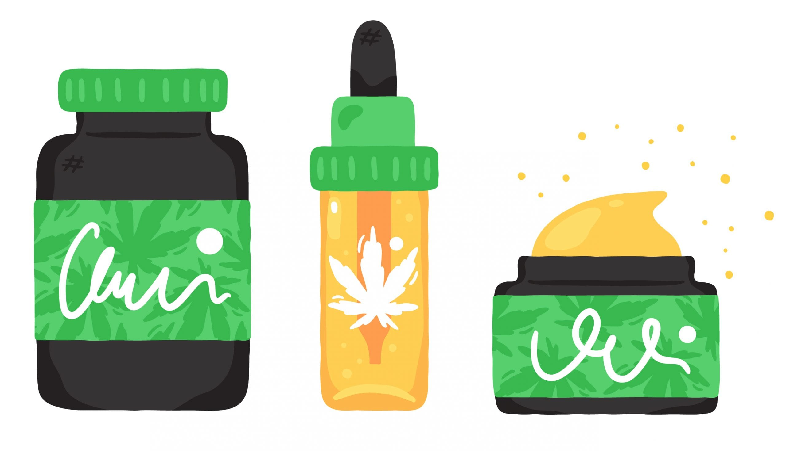 CBD Oil Quiz